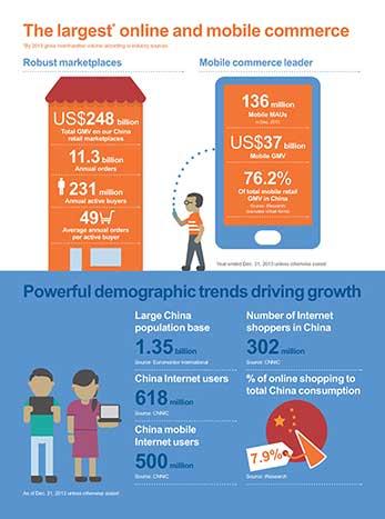 mobile-ecommerce.jpg